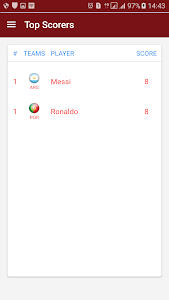 screenshot of Fixtures & Live scores App for World Cup 2018 version 6